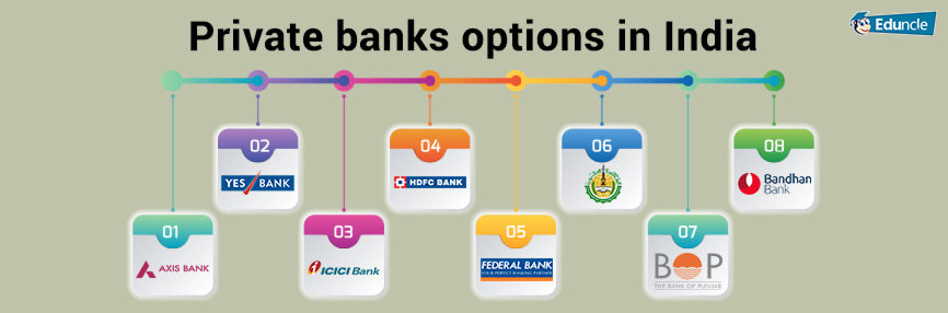 Private-banks-options-in-India