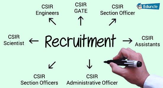 CSIR Recruitment