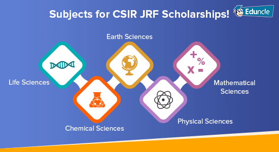Subjects-for-CSIR-JRF-Scholarships