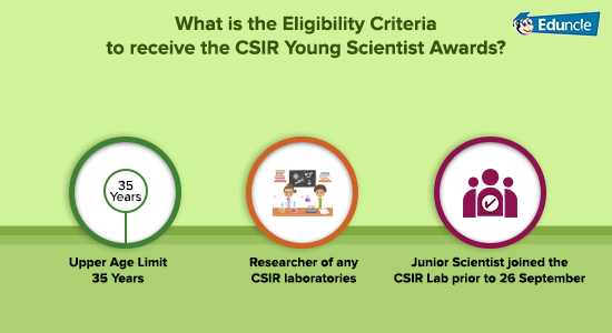 What-is-the-Eligibility-Criteria-to-receive-the-CSIR-Young-Scientist-Awards