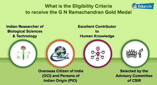 What-is-the-Eligibility-Criteria-to-receive-the-G-N-Ramachandran-Gold-Medal