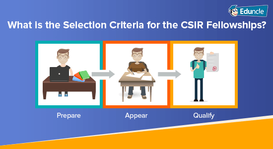 What-is-the-Selection-Criteria-for-the-CSIR-Fellowships