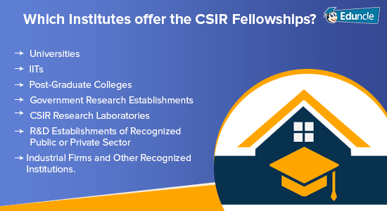 Which-Institutes-offer-the-CSIR-Fellowships