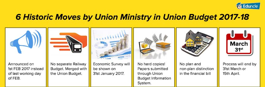 6 Historic Moves by Union Ministry