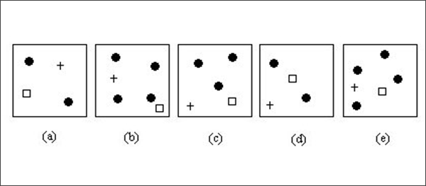 Intelligent Test Sample Question