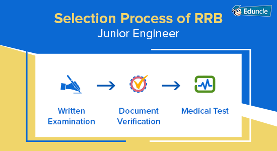 Selection Process of RRB JE
