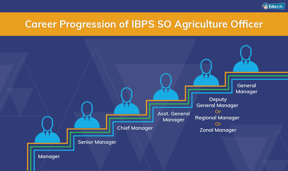 Career Progression of IBPS SO Agriculture Officer infographics