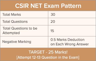 CSIR-NET-Part-A-Exam-Pattern