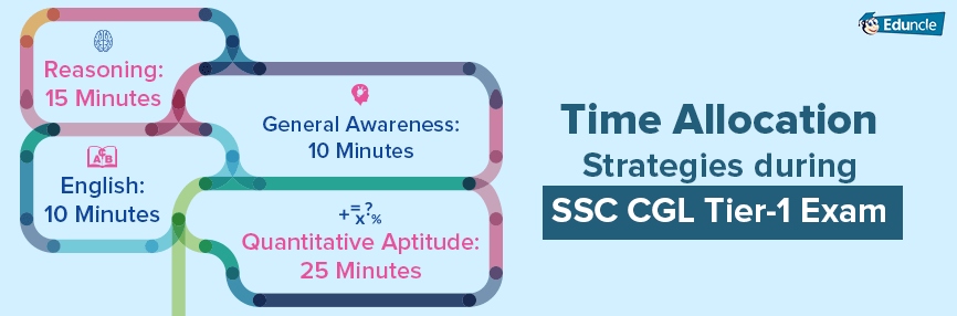 Time Management for SSC CGL Tier-1