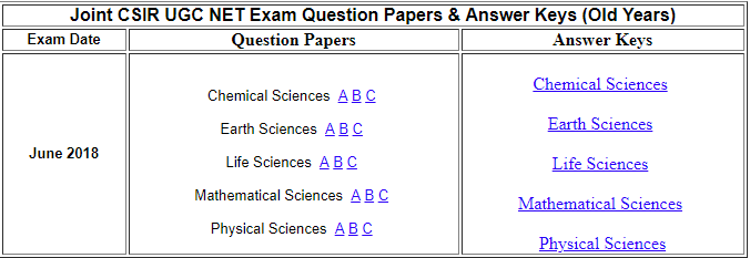 Joint CSIR UGC NET Exam Question Papers & Answer Keys