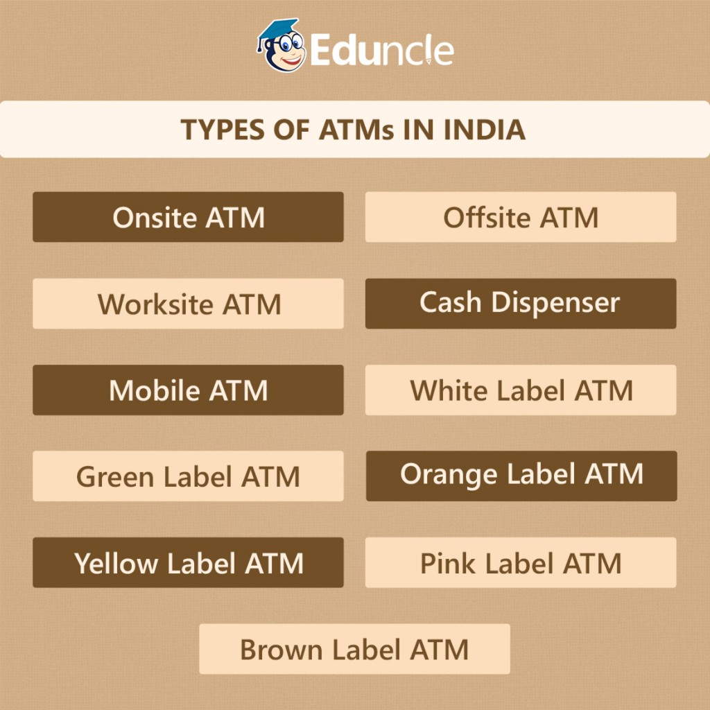 Types of ATMs in India