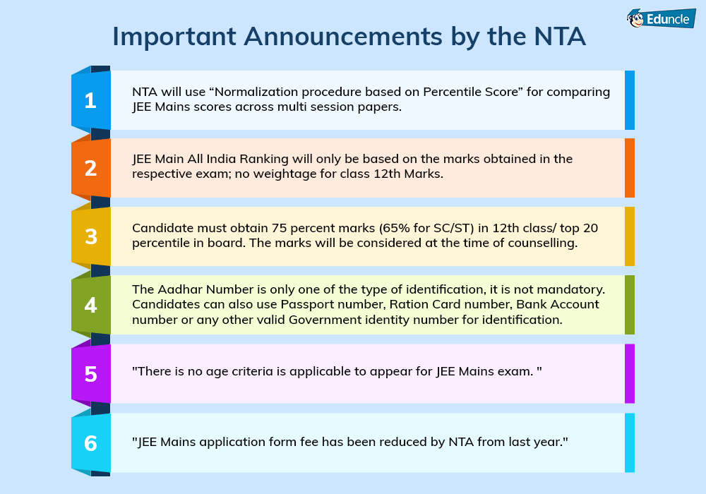 Important Announcements by NTA