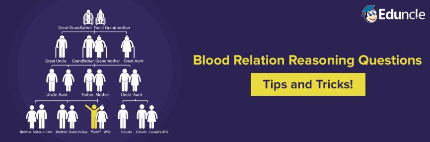 Blood Relation Questions - Tips and Tricks