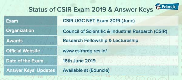Status of CSIR NET Exam & Answer Keys
