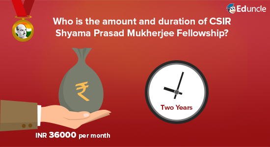 What-is-the-amount-and-duration-of-CSIR-Shyama-Prasad-Mukherjee-Fellowship
