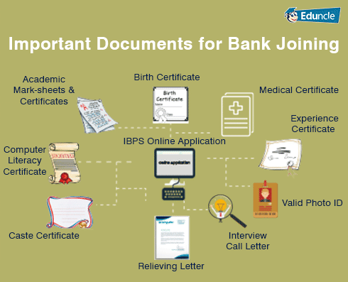 Important Documents for Bank Joining